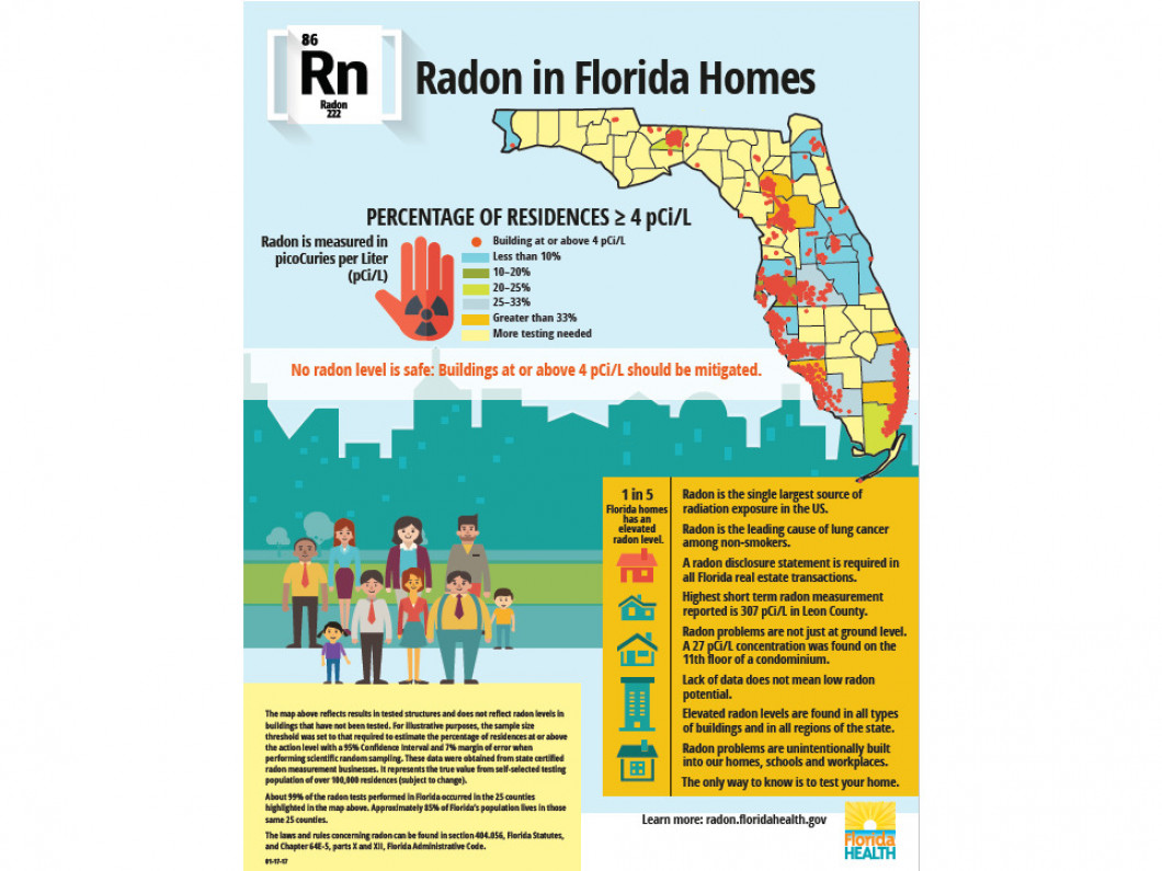 WHAT IS RADON WHAT ARE MY RISK LEVELS